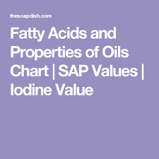 Soap Oil Properties Chart Fatty Acids And Properties Of Oils Chart Sap Values