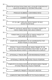 Patent Report Us10031624 System And Method For