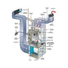 oil furnace burner diagram on oil images free download wiring Beckett Oil Burner Wiring Diagram oil furnace burner diagram 8 beckett oil burner diagram bunsen burner diagram wiring diagram for beckett oil burner