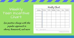 Free Printable Behavior Charts For Teachers Students 7th
