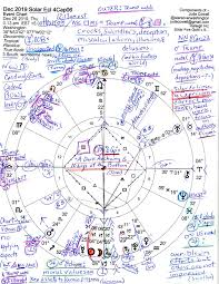 Solar Eclipse Natal Chart Stars Over Washington Dc Horoscope Solar Eclipse December