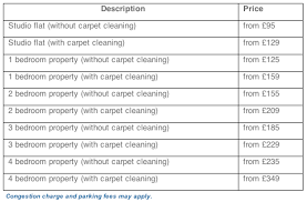 End Tenancy Cleaning Prices UK Carpet Cleaning Prices UK