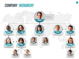Illustrator Org Chart Template Organizational Chart And Hierarchy Template Graphicriver