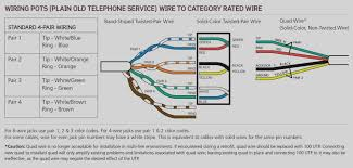 phone line nid wiring at amp t nid box wiring diagram best secret medium resolution of phone nid box wiring diagram simple wiring schema dsl jack wiring at amp