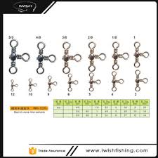 Cross Product Chart 3 Way Barrel Cross Line Swivel Size Chart Buy Barrel Cross Line Swivel Size Chart Barrel Cross Line Swivel 3 Way Swivel Product On Alibaba Com