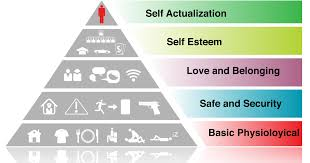 Maslow Hierarchy Of Needs Maslows Hierarchy Of Needs In Project Management Pmb