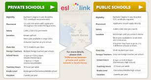 private school and public school essay private school vs public school education essay uk essays