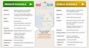 private school and public school essay private school vs public school education essay uk essays