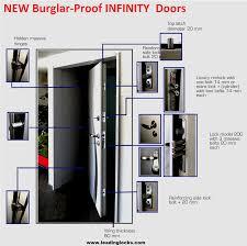 commercial door security bar. MULTI-LOCK HIGH SECURITY STEEL DOORS Commercial Door Security Bar 1