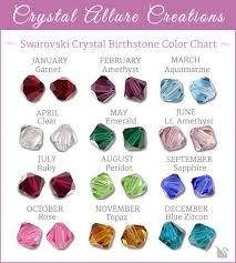 Birthstone Crystals Chart Learn About Birthstones And Their Meanings Crystal Allure