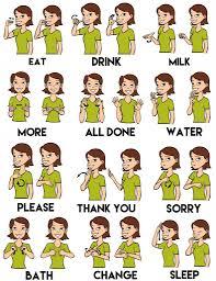Sign Language Charts For Toddlers Www Bedowntowndaytona Com