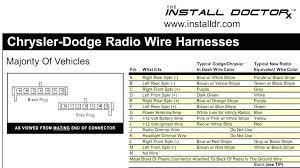ram 2500 wiring diagram faithfuldynamicsinternational com ram 2500 wiring diagram full size of dodge trailer wiring diagram ram headlight radio trusted diagrams