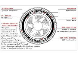 Tyre Speed Rating Chart India Reading A Tyre Sidewall Zigwheels