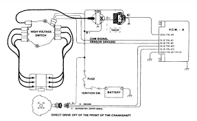 2000 chevy blazer relay diagram not lossing wiring diagram • 2000 chevrolet blazer wiring diagram wiring diagrams schema rh 11 verena hoegerl de 2000 chevy blazer