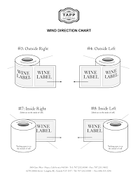 Wind Direction Tapp Label