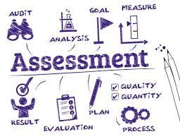 Sales Skills Index Assessment Sales Coach