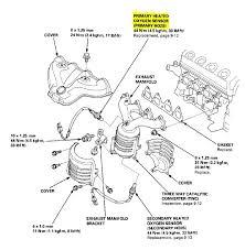 oxygen sensor wiring diagram & 1992 honda civic o2 sensor wiring 2004 honda civic o2 sensor fuse at 2004 Civic 02 Sensor Wiring Diagram