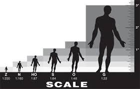 This Is Very Helpful Info From Oakridges Scale Modeling