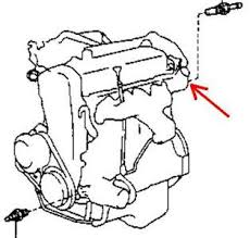 solved where is the coolant temp sensor on a daihatsu fixya number 1 in the 1st diagram and number 2 in the first diagram is used by the ecu to determine coolant temp