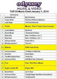 Album Charts 2009 Dbsks Mirotic Album Tops Odyssey Charts Fans In Denial