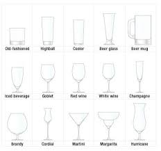 Drinking Glass Size Chart This Chart Shows A Variety Of Beer Wine And Cocktail
