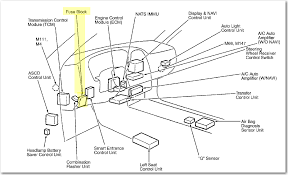 1998 infiniti qx4 fuse box diagram vehiclepad 1999 infiniti infiniti qx4 fuse box diagram infiniti home wiring diagrams