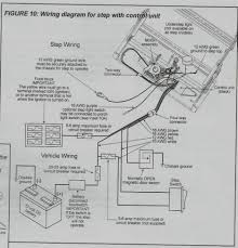 wonderful kwikee electric step wiring diagram great 76 for 230v 3 Kwikee RV Steps wonderful kwikee electric step wiring diagram great 76 for 230v 3 phase within kwikee electric step wiring diagram