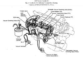 Toyota corona gx 1989 vacuum hoses hi i have a japanese made rh 2carpros 1999 toyota camry vacuum hose diagram 1988 toyota 22re vacuum diagram