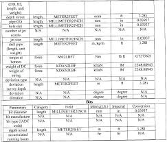 Nozzle Chart Metric Socket Sizes Metric And Standard Smuglr Co