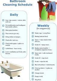 cleaning supplies list unique decoration bathroom cleaning supplies list checklist