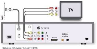 satellite tv wiring diagrams satellite image direct tv wiring diagrams wiring diagram schematics baudetails on satellite tv wiring diagrams