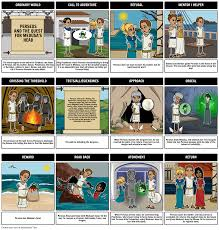greek mythology lesson plans greek gods and goddesses greek mythology hero s journey of perseus
