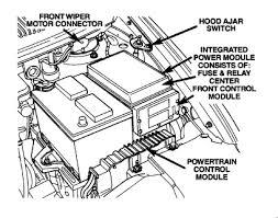 2002 dodge caravan, iod fuse location (408�322 where is the fuse box located on a 2002 dodge grand caravan 2002 dodge caravan, iod fuse location (408�322)