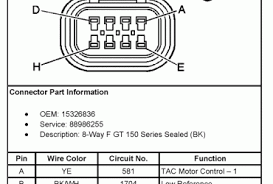 ls1 painless wiring diagram images throttle body wiring diagram together ls1 wiring harness diagram
