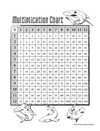 Pictures Of Multiplication Charts Multiplication Charts Sharks Frogs And Dogs Free