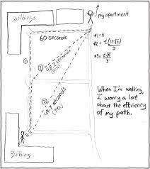 Xkcd Venn Diagram Circuit Diagram Xkcd Explained Wiring Diagram Detailed