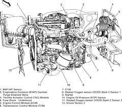 chevrolet 3 4 v6 engine diagram wiring diagram libraries 3 1 liter v6 engine oil flow diagram wiring diagrambuick 3 1 engine diagram o2 sensor