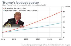 Image result for government debt 2018 us trump