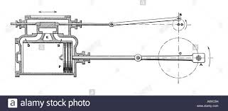 steam train engine diagram locomotive diagram related keywords suggestions steam locomotive