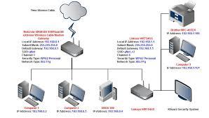 wireless home network router broadcom diagram wiring diagram library home wi fi setup diagram simple wiring diagram schema wireless home network router broadcom