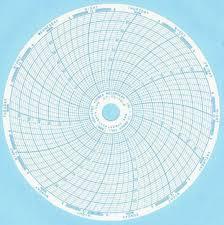 Cobex Recorders Inc Chart Recorder Paper 52 Pk