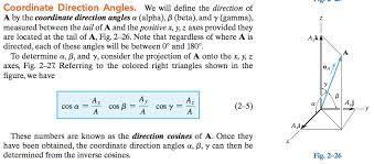 Angl Es Coordinate Direction Angles Geogebra