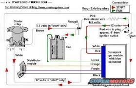 electronic wiring diagram ford efi electronic discover your auto wiring diagrams for 1985 ford f150 302 efi v8 auto