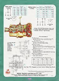 Mack Gear Ratio Chart R600 Gear Ratios Historic Commercial Vehicle Club Of Australia
