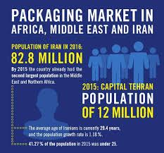 .suppliers and exporters emails in iran mail, puede utilizar las palabras clave relacionadas : News Page 20 Of 74 Itsl