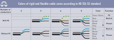 wiring diagram colors wiring wiring diagrams hd 308 s2 color scheme cables wiring diagram colors hd 308 s2 color scheme cables