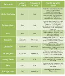 Cassie Brehms Blog Calorie Chart For Vegetables