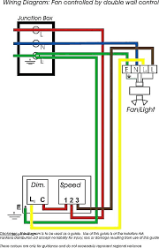 lutron 3 way fan control wiring diagram wiring diagram net ceiling lutron 3 way remote ceiling fan lutron 3 way dimmer wiring diagram