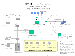 solar installation guide RV Battery Wiring Diagram diagrams from jack mayer w reading at rv solar electric
