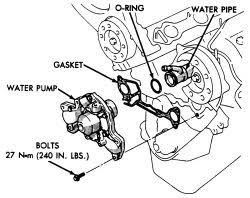 replacing 2 4l dodge caravan water pump diagram fixya chrysler caravan voyager town and country 1996 1999 water pump removal installation 3 0l engine see figure